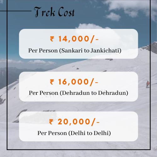 Bali Pass Trek Cost